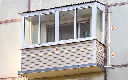 Балкон достоинство недостаток остекление