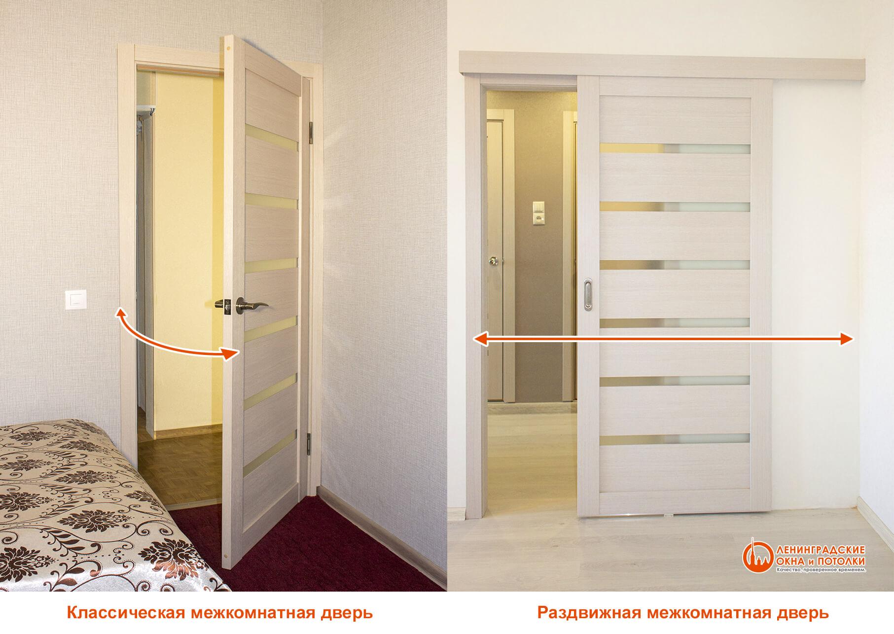 что такое раздвижные межкомнатные двери