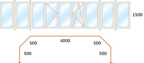 цена остекления помещения балкона