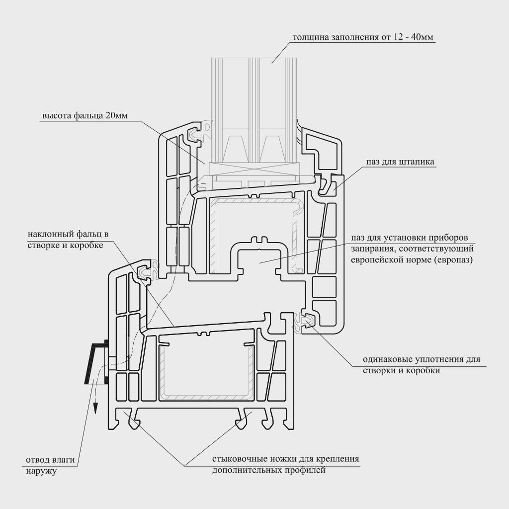 Профиль Brusbox 70-6