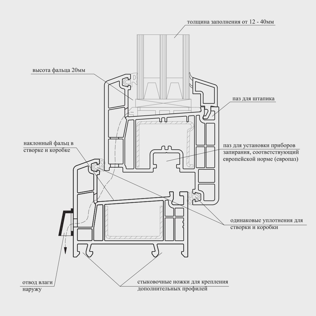 Профиль Brusbox Super Aero