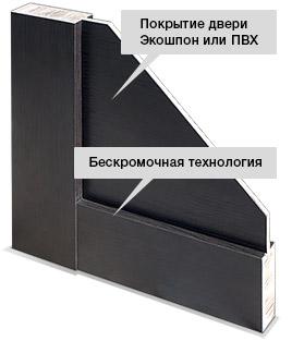 Уголок межкомнатной двери в разрезе