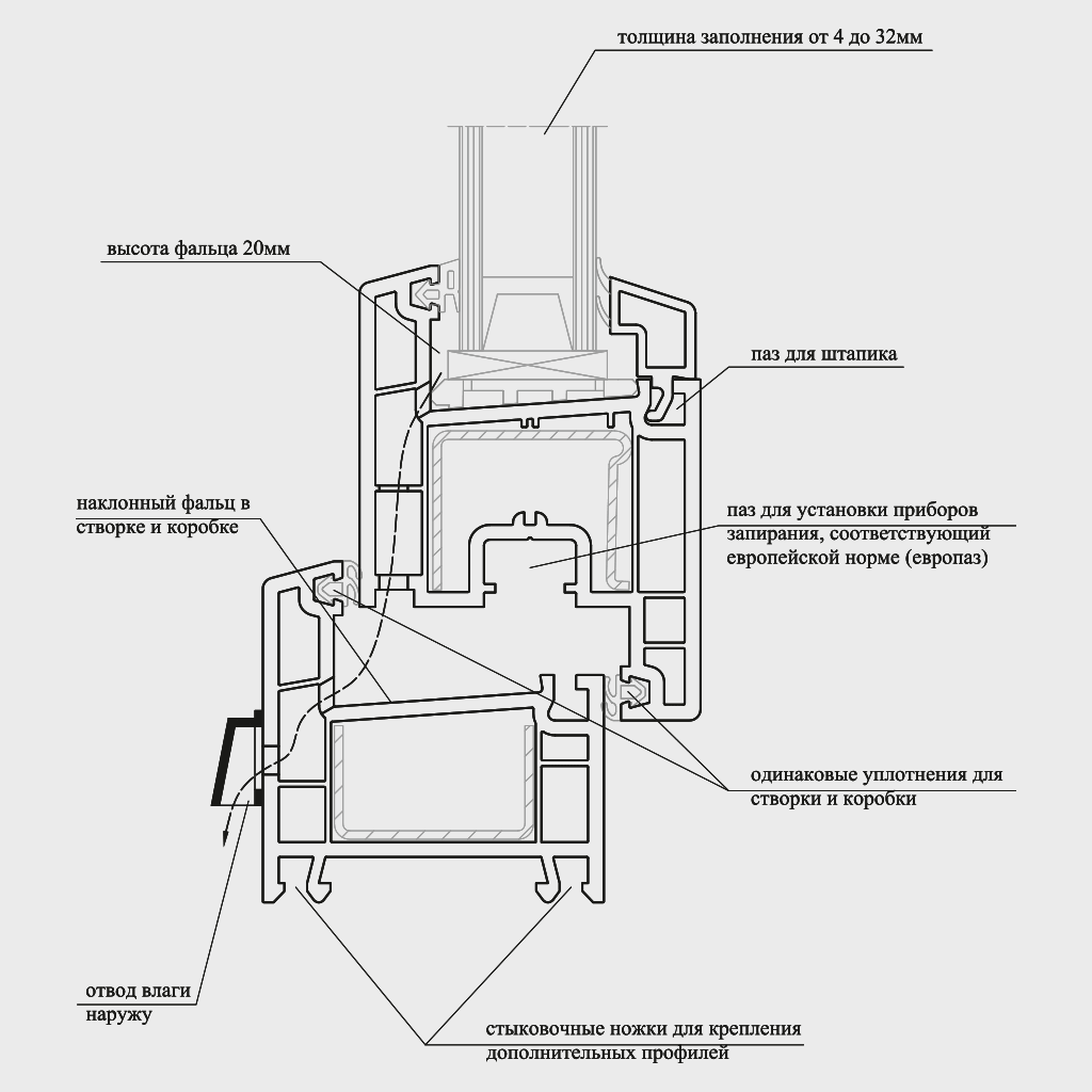 Профиль Brusbox Aero