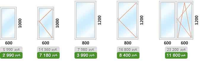 Цена на окна для дачи