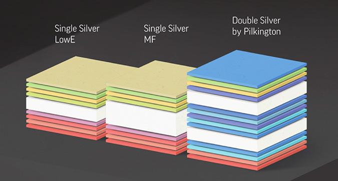 Технология double silver